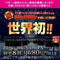 4DFX 錬金スキャルロジックの口コミと評判