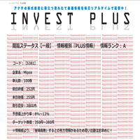 インベストプラス(INVEST PLUS)の口コミと評判